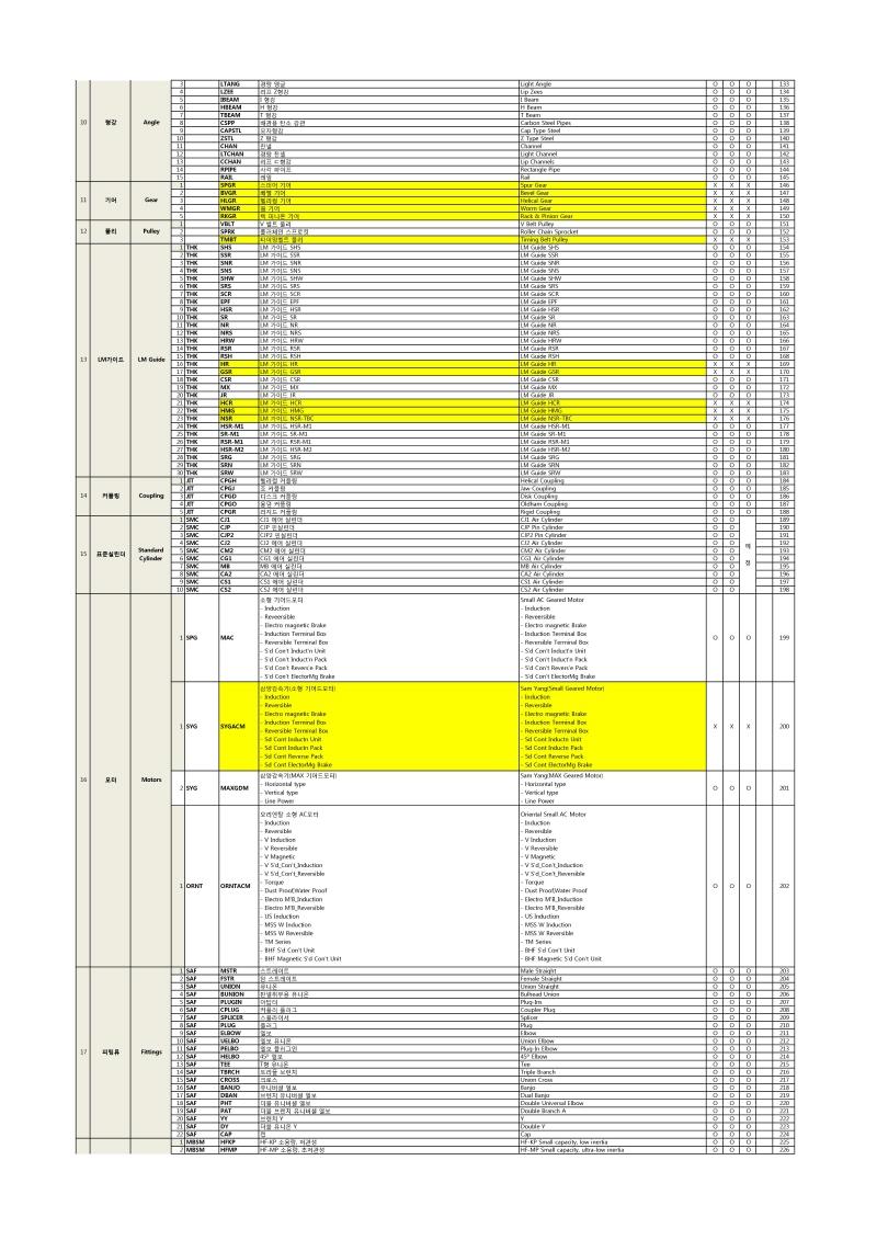 포맷변환_180_멕클릭 3D부품리스트(ver 15_12_07_03_01)_페이지_2.png