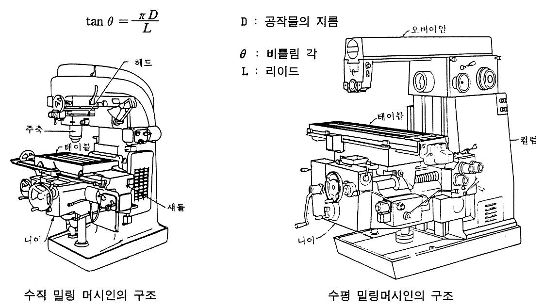 대한민국 대표 기술지식 거래소 - 메카피아